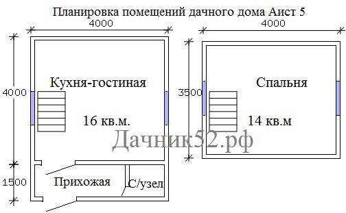 Планировка каркасной дачи аист 5