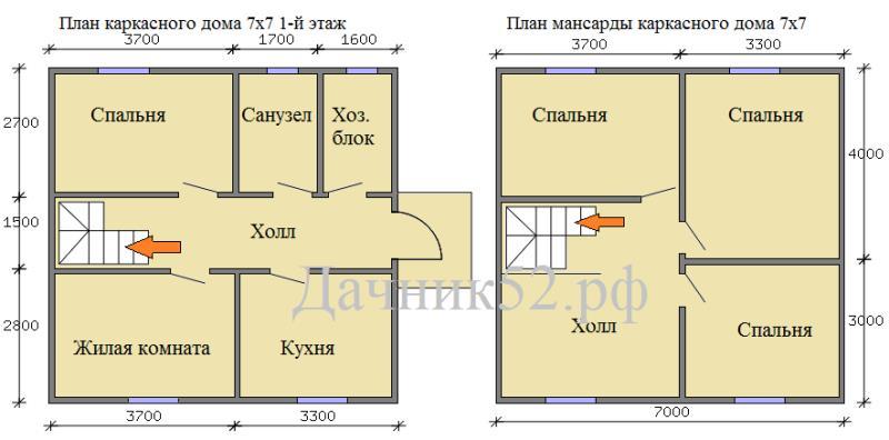 План каркасного дома 7х7