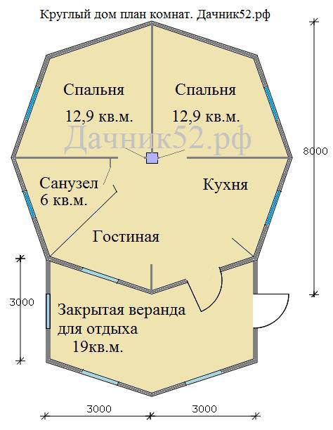 План круглого дома 8м. Дачник52.рф