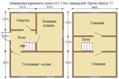 План дома 6 х7,5 с мансардой