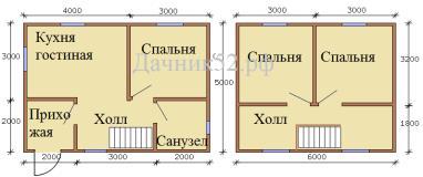 Планировка дома 5х7 с мансардой