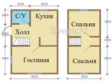 План дома 5х7 с мансардой